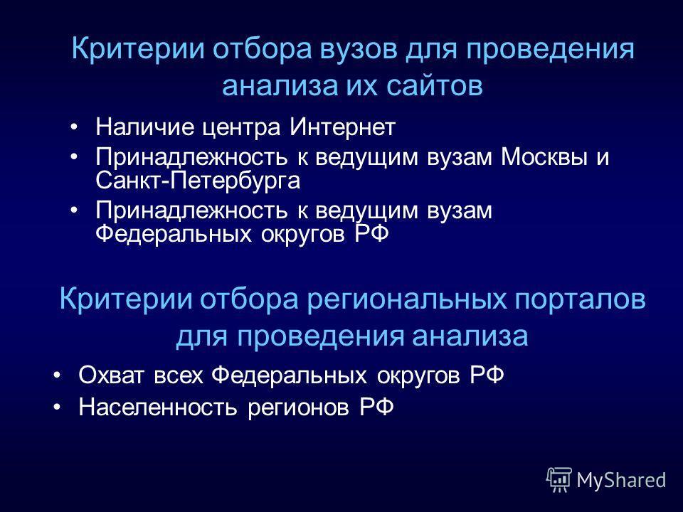 Критерии отбора вузов для проведения анализа их сайтов Наличие центра Интернет Принадлежность к ведущим вузам Москвы и Санкт-Петербурга Принадлежность к ведущим вузам Федеральных округов РФ Критерии отбора региональных порталов для проведения анализа