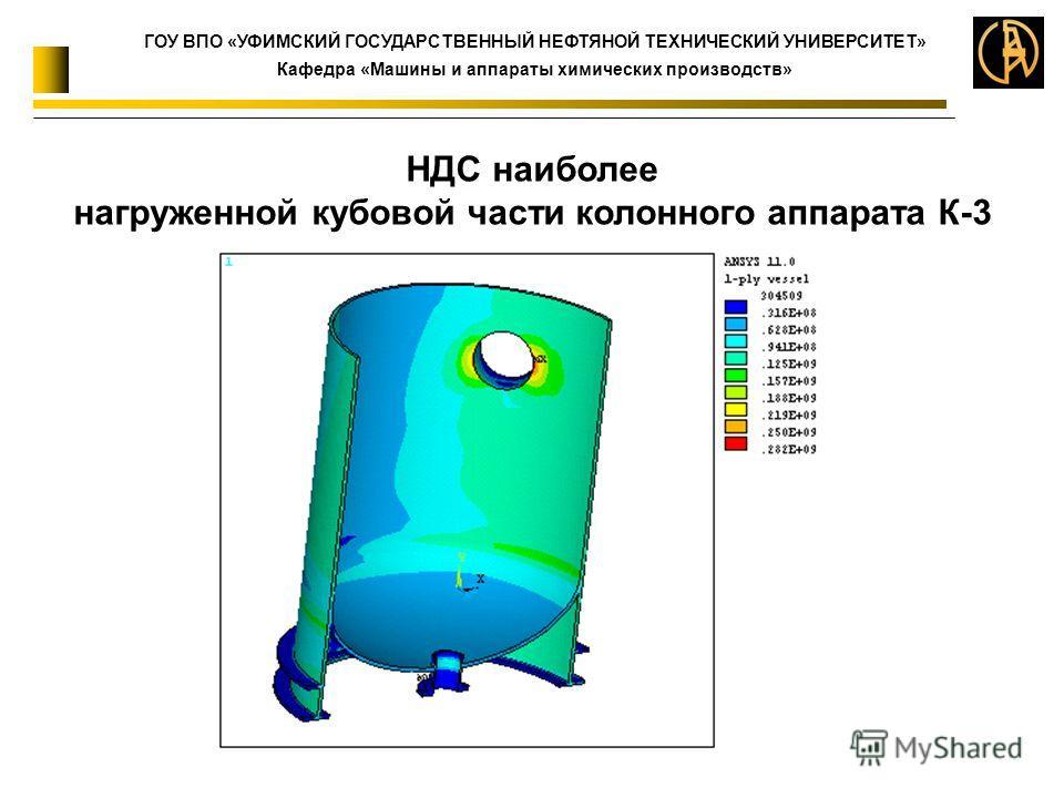 НДС наиболее нагруженной кубовой части колонного аппарата К-3 ГОУ ВПО «УФИМСКИЙ ГОСУДАРСТВЕННЫЙ НЕФТЯНОЙ ТЕХНИЧЕСКИЙ УНИВЕРСИТЕТ» Кафедра «Машины и аппараты химических производств»
