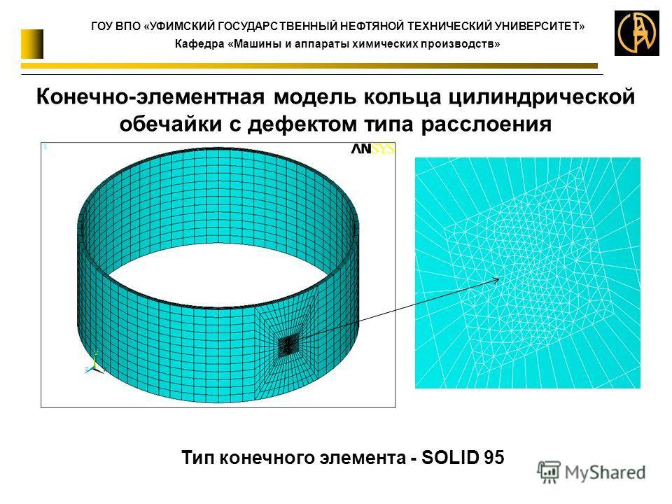 Конечно-элементная модель кольца цилиндрической обечайки с дефектом типа расслоения ГОУ ВПО «УФИМСКИЙ ГОСУДАРСТВЕННЫЙ НЕФТЯНОЙ ТЕХНИЧЕСКИЙ УНИВЕРСИТЕТ» Кафедра «Машины и аппараты химических производств» Тип конечного элемента - SOLID 95