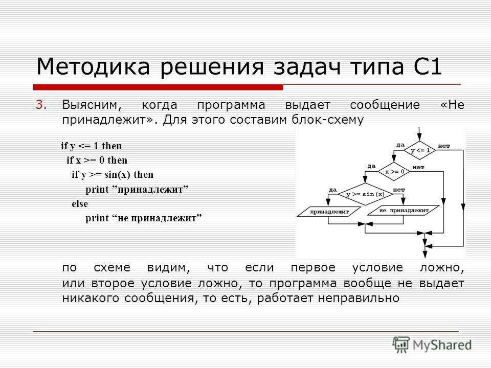 Методика решения задач типа С1 3.Выясним, когда программа выдает сообщение «Не принадлежит». Для этого составим блок-схему по схеме видим, что если первое условие ложно, или второе условие ложно, то программа вообще не выдает никакого сообщения, то е