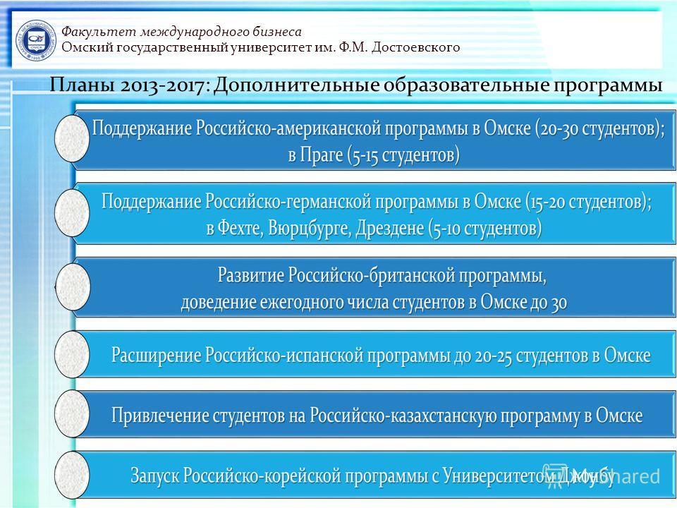 Факультет международного бизнеса Омский государственный университет им. Ф.М. Достоевского Планы 2013-2017: Дополнительные образовательные программы