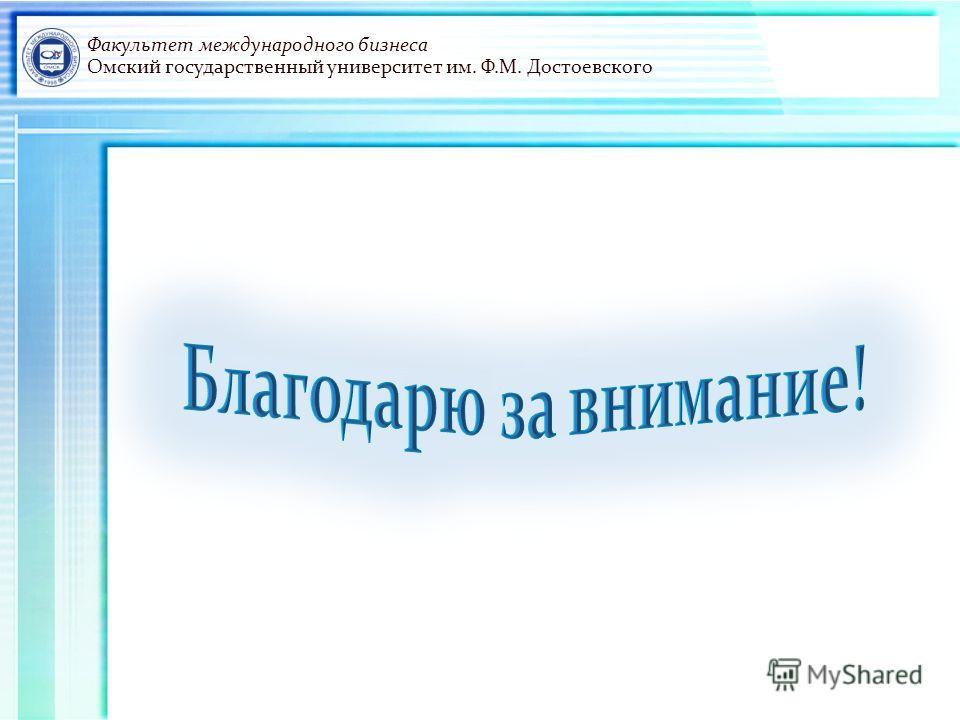 Факультет международного бизнеса Омский государственный университет им. Ф.М. Достоевского