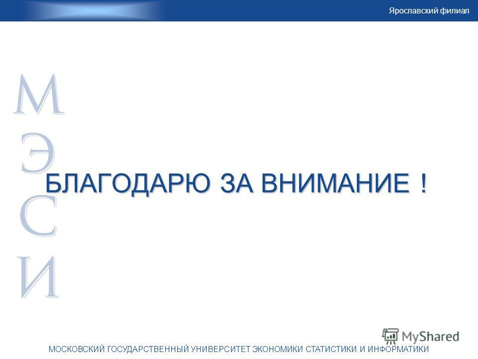 Ярославский филиал МОСКОВСКИЙ ГОСУДАРСТВЕННЫЙ УНИВЕРСИТЕТ ЭКОНОМИКИ СТАТИСТИКИ И ИНФОРМАТИКИ БЛАГОДАРЮ ЗА ВНИМАНИЕ !