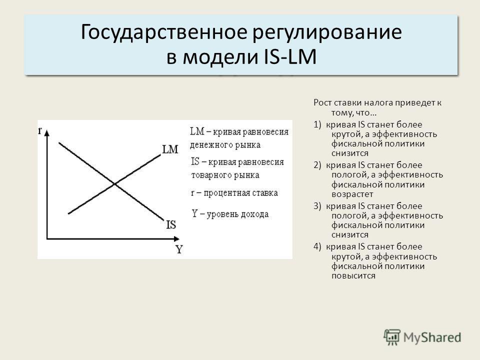 Основные характеристики системы: 3. Структура. Государственное регулирование в модели IS-LM Рост ставки налога приведет к тому, что… 1) кривая IS станет более крутой, а эффективность фискальной политики снизится 2) кривая IS станет более пологой, а э