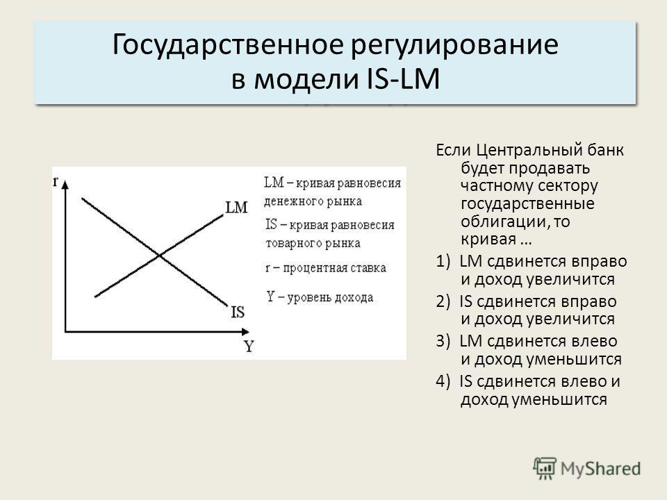 Основные характеристики системы: 3. Структура. Государственное регулирование в модели IS-LM Если Центральный банк будет продавать частному сектору государственные облигации, то кривая … 1) LM сдвинется вправо и доход увеличится 2) IS сдвинется вправо
