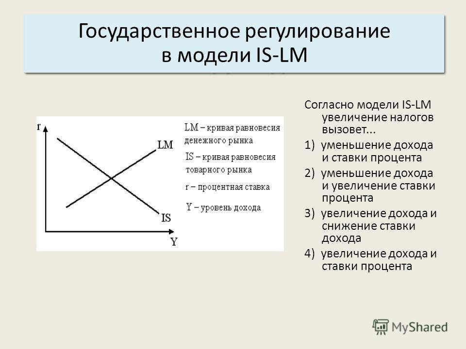 Основные характеристики системы: 3. Структура. Государственное регулирование в модели IS-LM Согласно модели IS-LM увеличение налогов вызовет... 1) уменьшение дохода и ставки процента 2) уменьшение дохода и увеличение ставки процента 3) увеличение дох