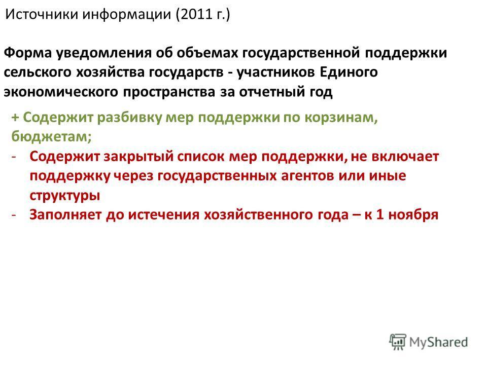 Источники информации (2011 г.) Форма уведомления об объемах государственной поддержки сельского хозяйства государств - участников Единого экономического пространства за отчетный год + Содержит разбивку мер поддержки по корзинам, бюджетам; -Содержит з