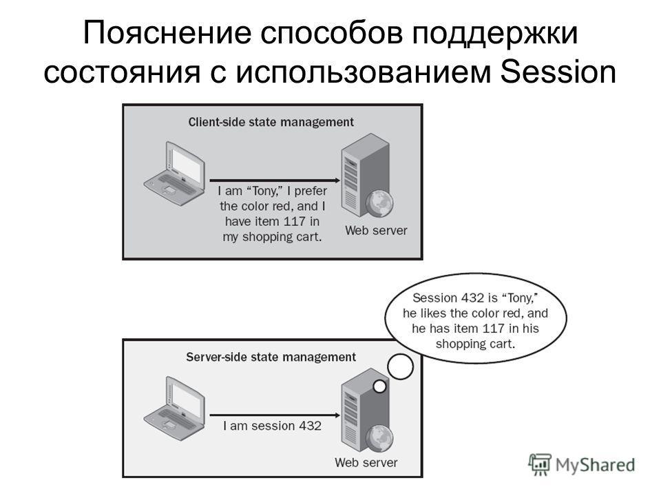 Пояснение способов поддержки состояния с использованием Session