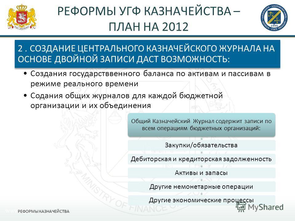 РЕФОРМЫ УГФ КАЗНАЧЕЙСТВА – ПЛАН НА 2012 2. СОЗДАНИЕ ЦЕНТРАЛЬНОГО КАЗНАЧЕЙСКОГО ЖУРНАЛА НА ОСНОВЕ ДВОЙНОЙ ЗАПИСИ ДАСТ ВОЗМОЖНОСТЬ: Создания государстввенного баланса по активам и пассивам в режиме реального времени Содания общих журналов для каждой бю