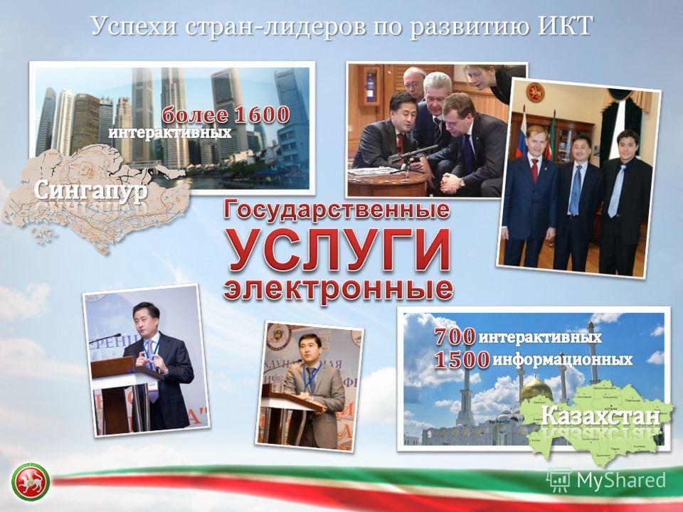 Успехи стран-лидеров по развитию ИКТ