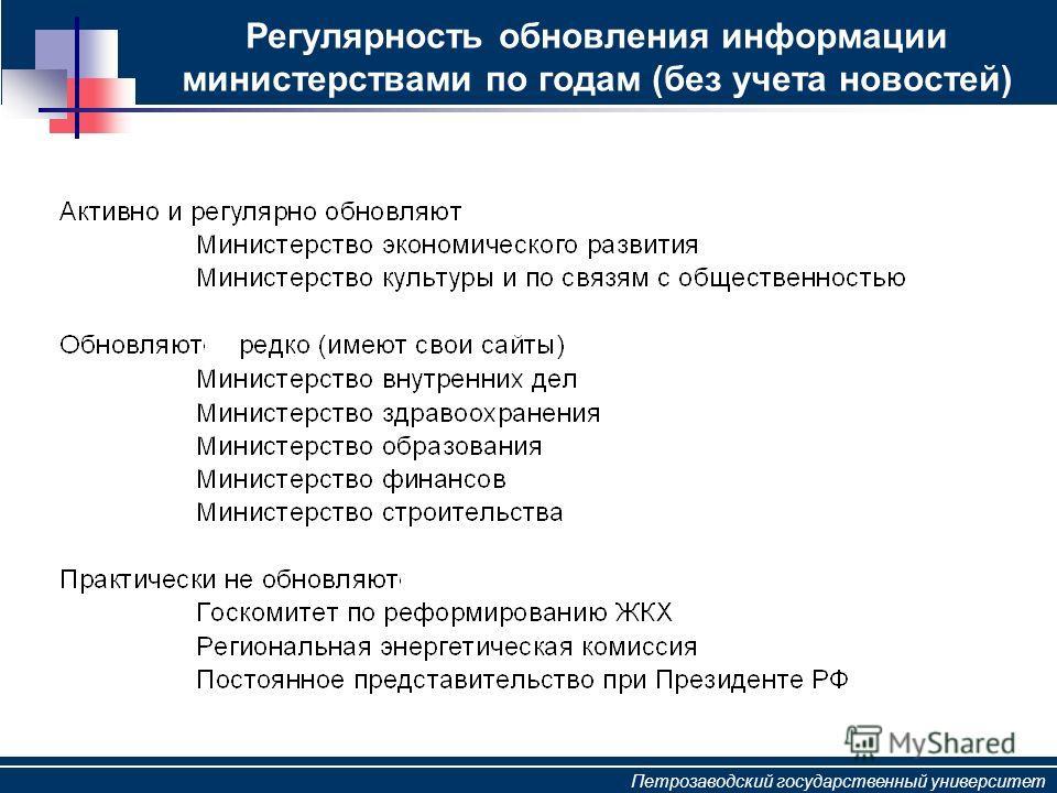 Петрозаводский государственный университет Регулярность обновления информации министерствами по годам (без учета новостей)
