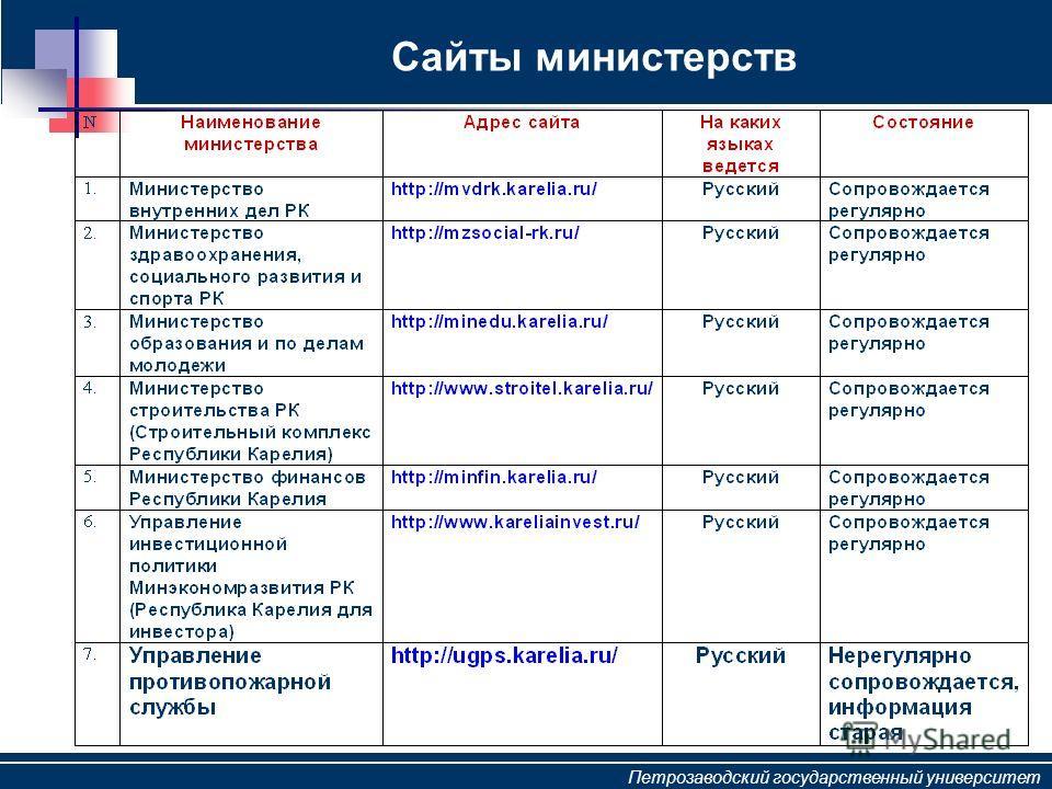 Петрозаводский государственный университет Сайты министерств