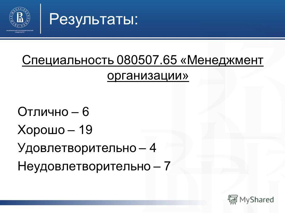Результаты: Специальность 080507.65 «Менеджмент организации» Отлично – 6 Хорошо – 19 Удовлетворительно – 4 Неудовлетворительно – 7