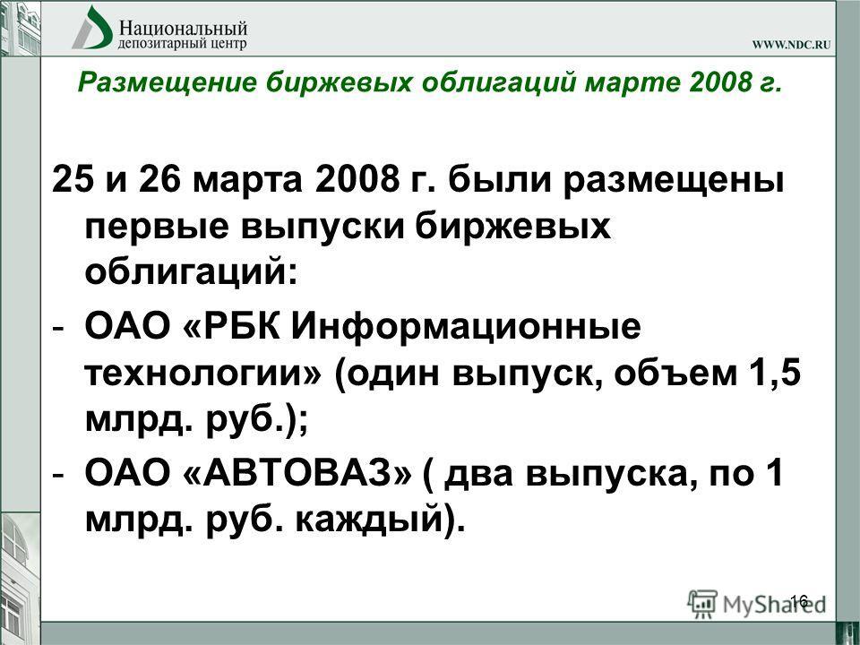 16 Размещение биржевых облигаций марте 2008 г. 25 и 26 марта 2008 г. были размещены первые выпуски биржевых облигаций: -ОАО «РБК Информационные технологии» (один выпуск, объем 1,5 млрд. руб.); -ОАО «АВТОВАЗ» ( два выпуска, по 1 млрд. руб. каждый).
