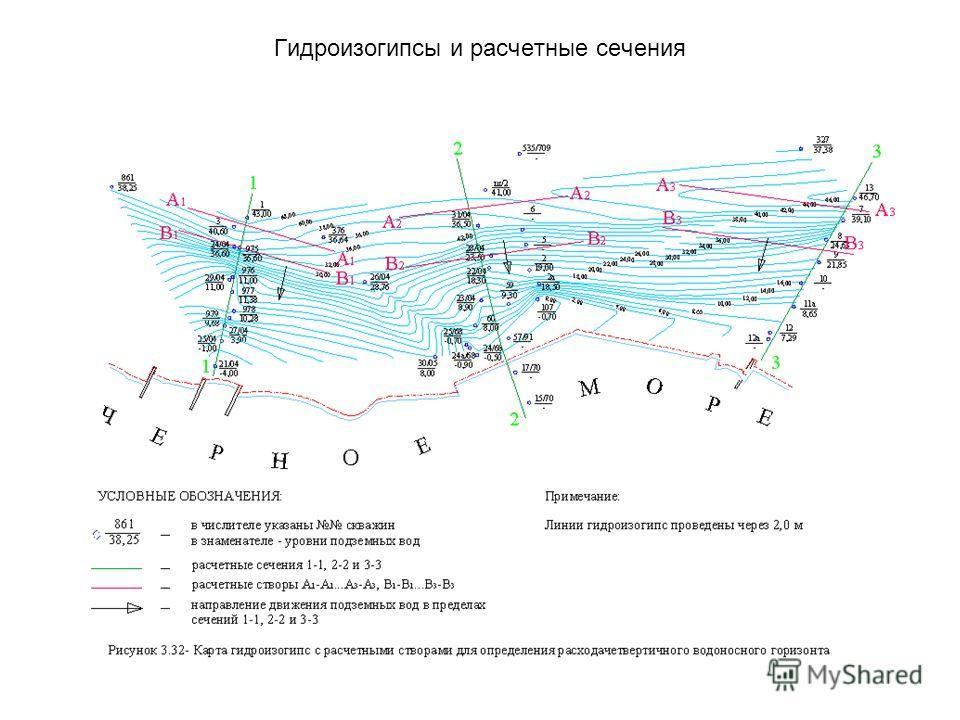 Гидроизогипсы и расчетные сечения