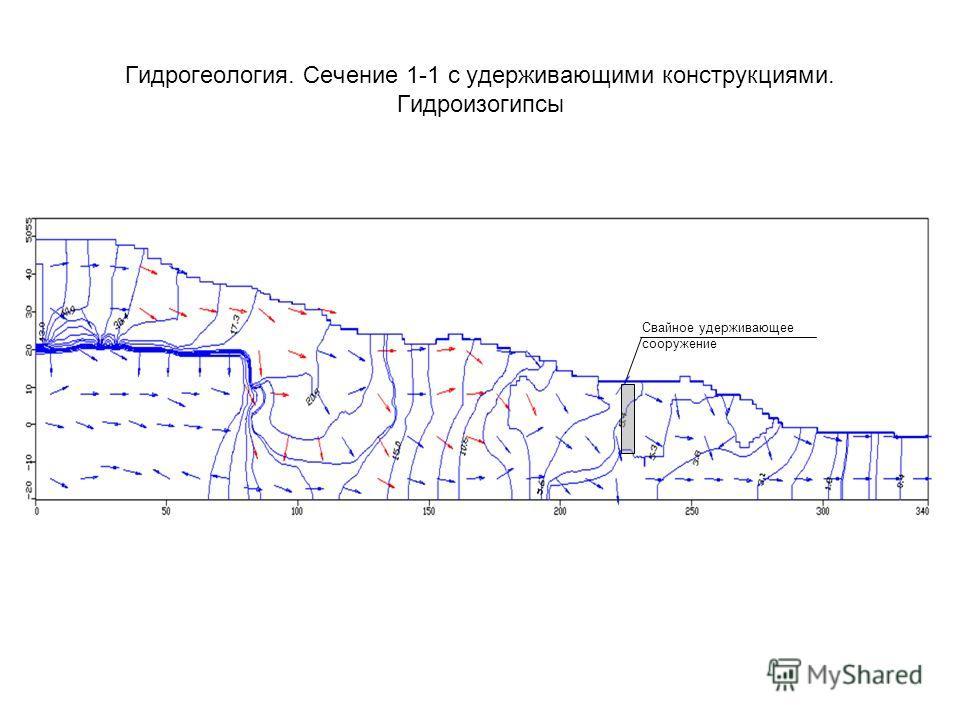 Гидрогеология. Сечение 1-1 с удерживающими конструкциями. Гидроизогипсы Свайное удерживающее сооружение