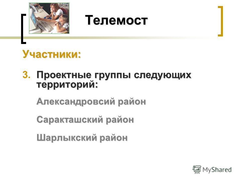 Телемост Участники: 3. П роектные группы следующих территорий: Александровсий район Саракташский район Шарлыкский район