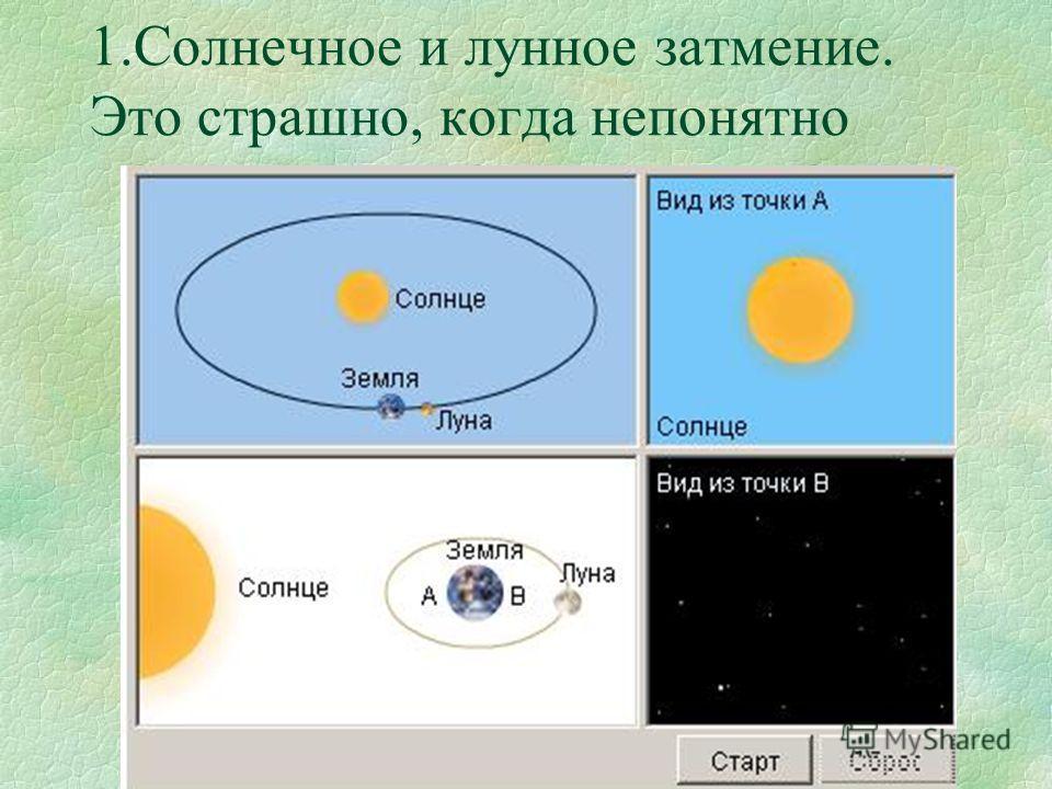 1.Солнечное и лунное затмение. Это страшно, когда непонятно