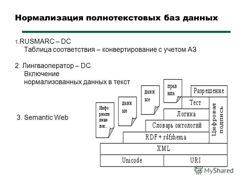 Нормализация полнотекстовых баз данных 3. Semantic Web 1. RUSMARC – DC Таблица соответствия – конвертирование с учетом АЗ 2. Лингваоператор – DC Включение нормализованных данных в текст