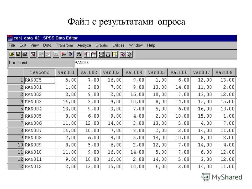 Файл с результатами опроса