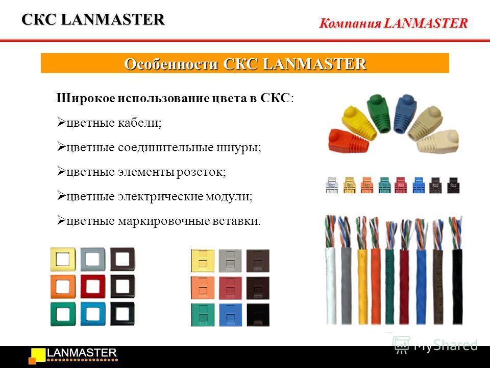Компания LANMASTER СКС LANMASTER Особенности СКС LANMASTER Широкое использование цвета в СКС: цветные кабели; цветные соединительные шнуры; цветные элементы розеток; цветные электрические модули; цветные маркировочные вставки.