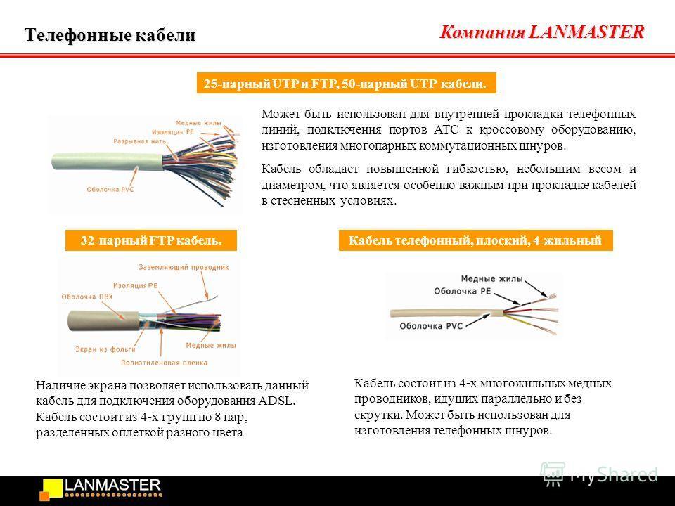 Компания LANMASTER Телефонные кабели 25-парный UTP и FTP, 50-парный UTP кабели. Кабель телефонный, плоский, 4-жильный Может быть использован для внутренней прокладки телефонных линий, подключения портов АТС к кроссовому оборудованию, изготовления мно