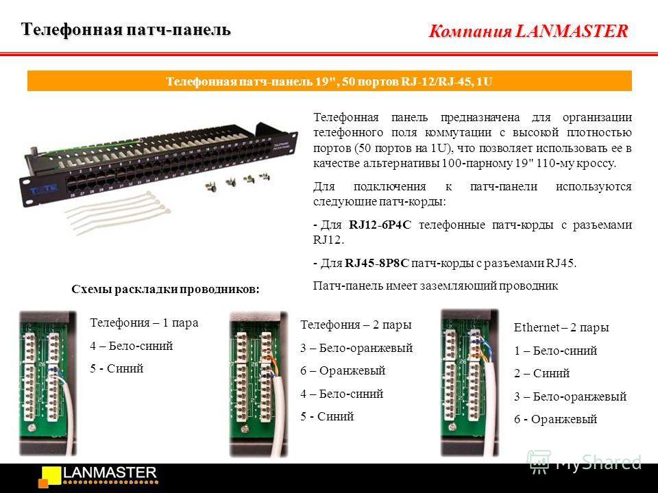 Компания LANMASTER Телефонная патч-панель Телефонная патч-панель 19