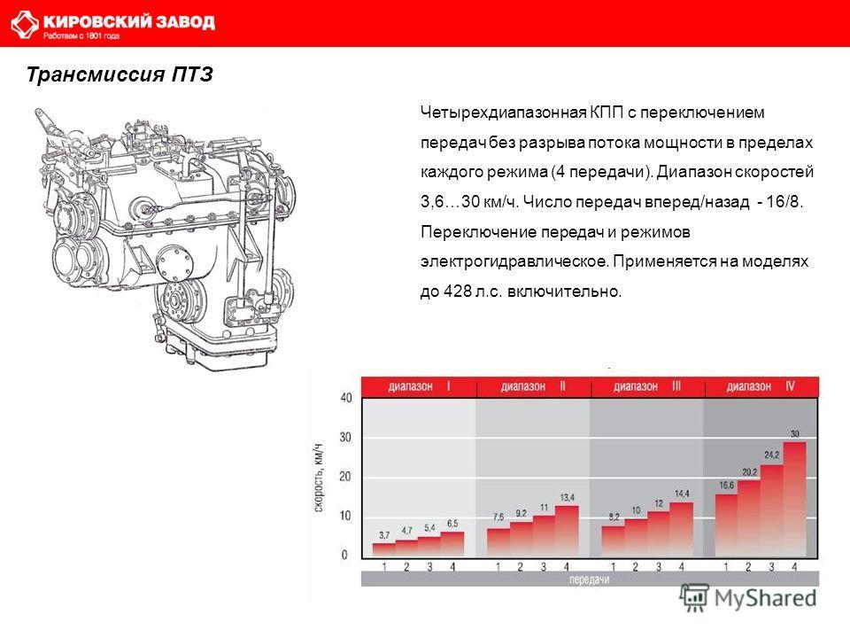 Четырехдиапазонная КПП с переключением передач без разрыва потока мощности в пределах каждого режима (4 передачи). Диапазон скоростей 3,6…30 км/ч. Число передач вперед/назад - 16/8. Переключение передач и режимов электрогидравлическое. Применяется на