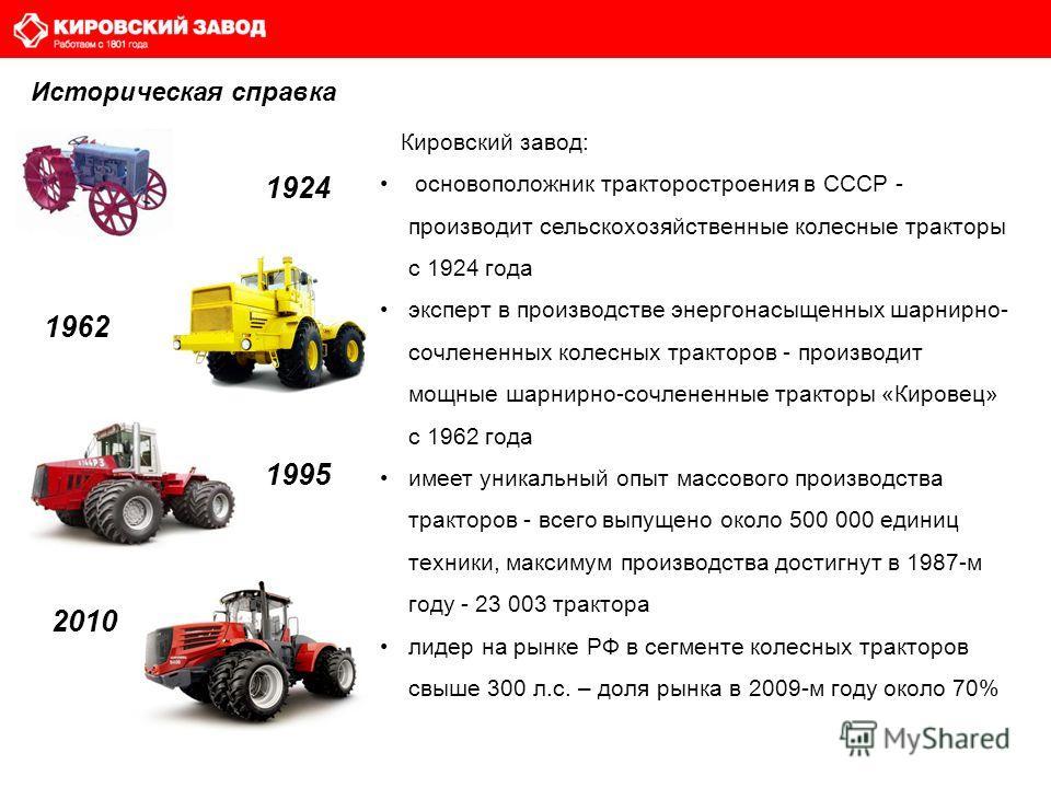 Кировский завод: основоположник тракторостроения в СССР - производит сельскохозяйственные колесные тракторы с 1924 года эксперт в производстве энергонасыщенных шарнирно- сочлененных колесных тракторов - производит мощные шарнирно-сочлененные тракторы