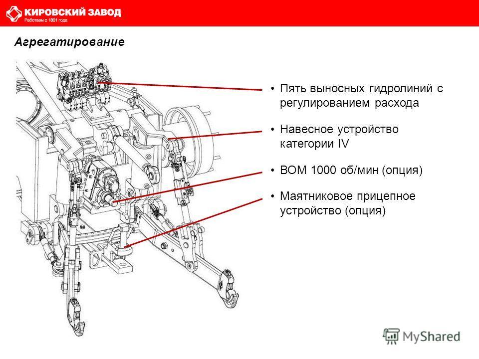 Агрегатирование Пять выносных гидролиний с регулированием расхода Навесное устройство категории IV ВОМ 1000 об/мин (опция) Маятниковое прицепное устройство (опция)