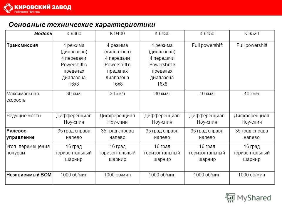 Основные технические характеристики МодельК 9360К 9400К 9430К 9450К 9520 Трансмиссия 4 режима (диапазона) 4 передачи Powershift в пределах диапазона 16х8 4 режима (диапазона) 4 передачи Powershift в пределах диапазона 16х8 4 режима (диапазона) 4 пере