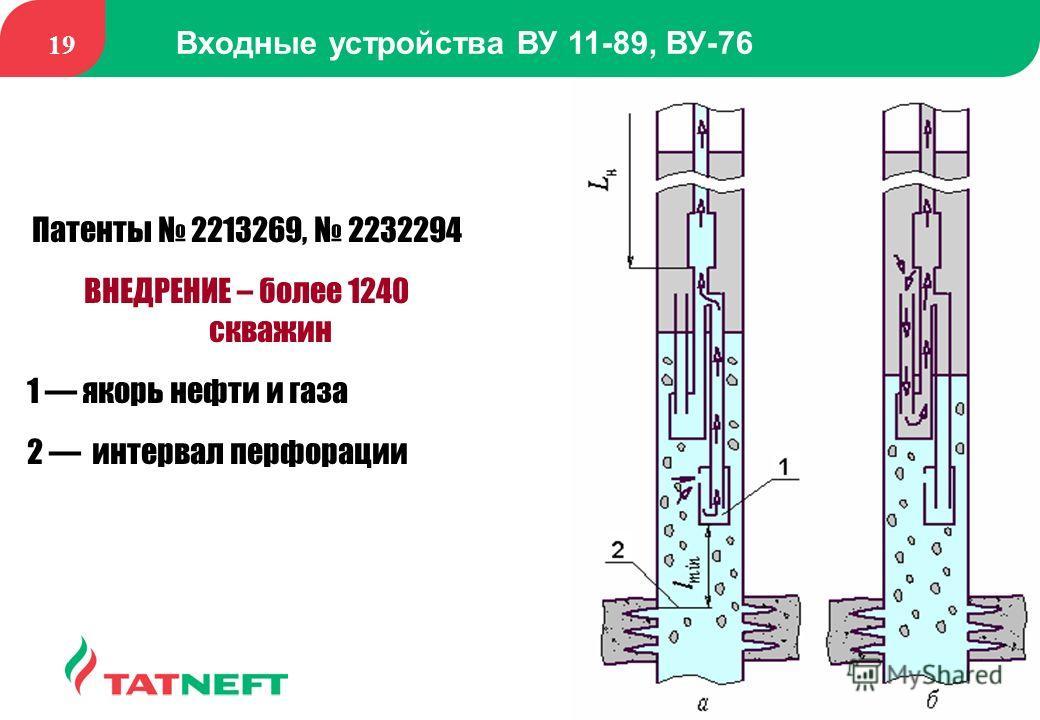 19 Патенты 2213269, 2232294 ВНЕДРЕНИЕ – более 1240 скважин 1 якорь нефти и газа 2 интервал перфорации Входные устройства ВУ 11-89, ВУ-76