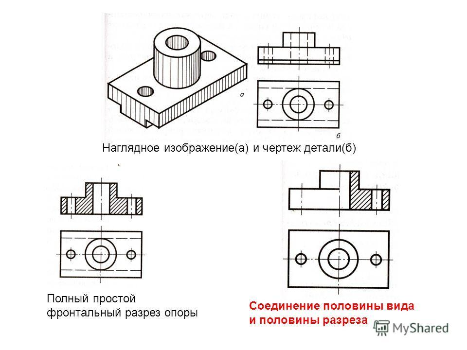 Наглядное изображение(а) и чертеж детали(б) Полный простой фронтальный разрез опоры Соединение половины вида и половины разреза