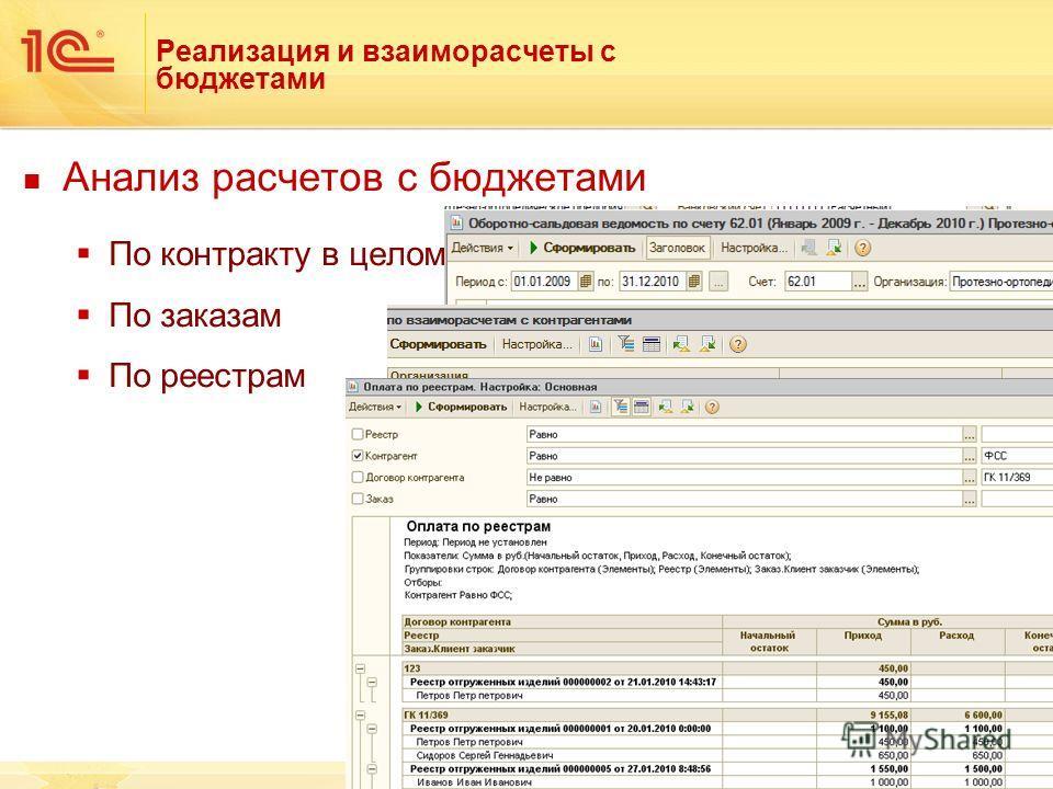 Реализация и взаиморасчеты с бюджетами Анализ расчетов с бюджетами По контракту в целом По заказам По реестрам 13