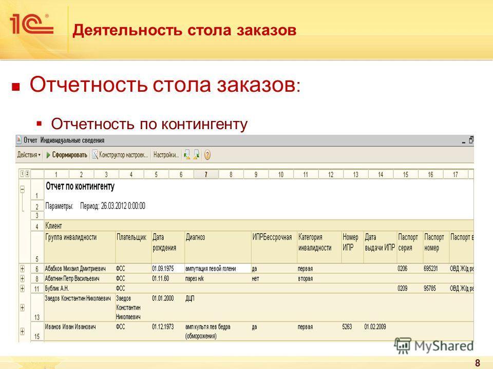 Деятельность стола заказов Отчетность стола заказов : Отчетность по контингенту 8
