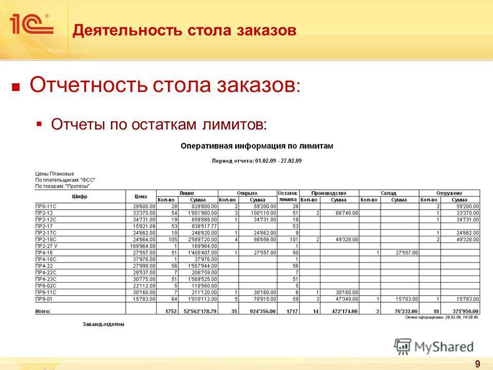 Деятельность стола заказов Отчетность стола заказов : Отчеты по остаткам лимитов: 9