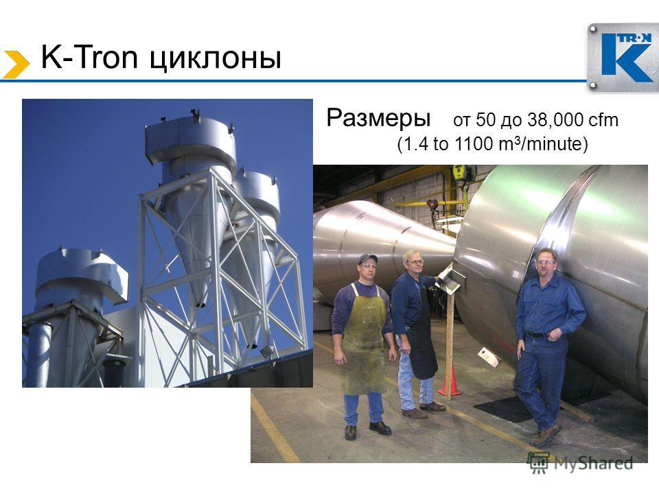 K-Tron циклоны Размеры от 50 до 38,000 cfm (1.4 to 1100 m 3 /minute)