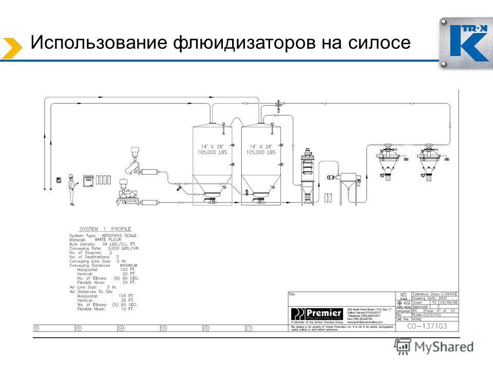 Использование флюидизаторов на силосе
