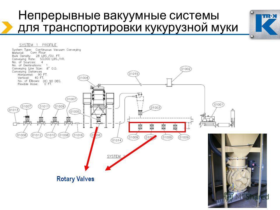 Непрерывные вакуумные системы для транспортировки кукурузной муки Rotary Valves