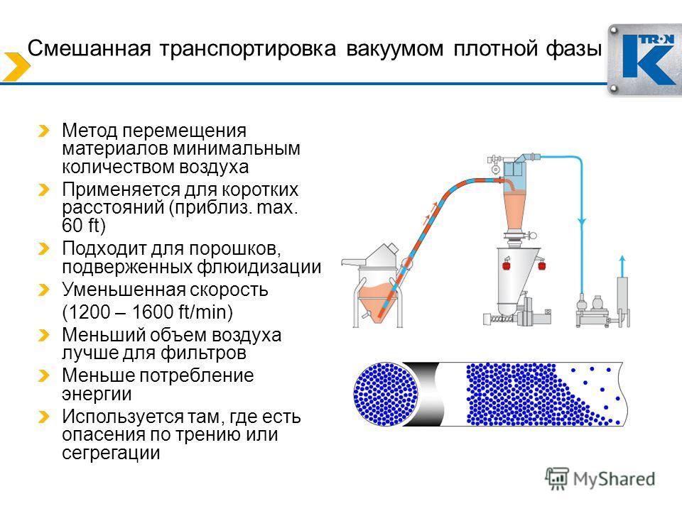 Смешанная транспортировка вакуумом плотной фазы Метод перемещения материалов минимальным количеством воздуха Применяется для коротких расстояний (приблиз. max. 60 ft) Подходит для порошков, подверженных флюидизации Уменьшенная скорость (1200 – 1600 f