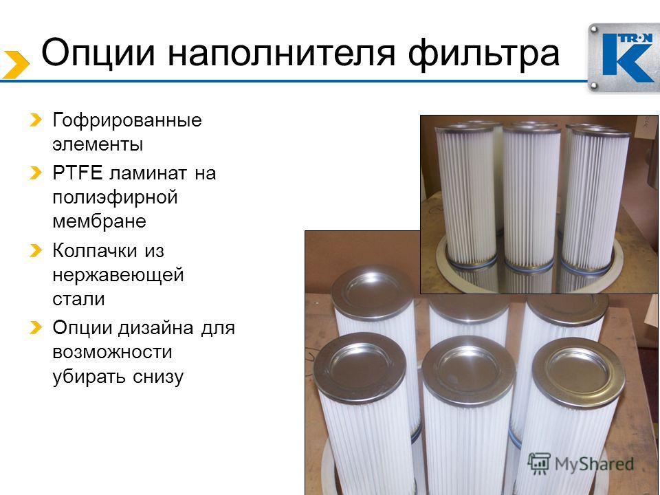 Опции наполнителя фильтра Гофрированные элементы PTFE ламинат на полиэфирной мембране Колпачки из нержавеющей стали Опции дизайна для возможности убирать снизу