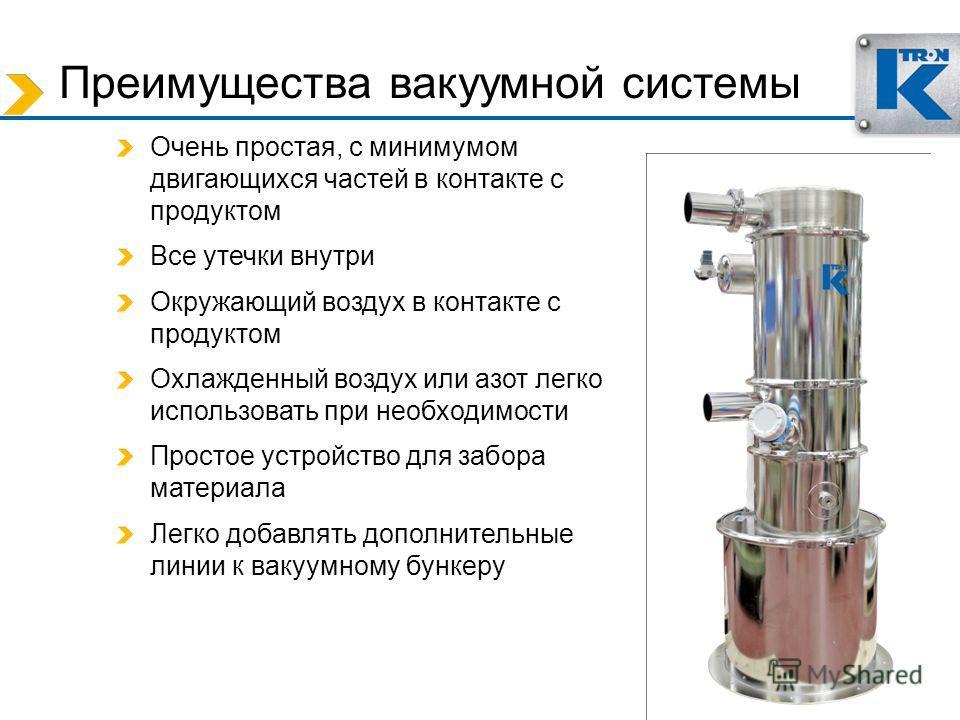 Преимущества вакуумной системы Очень простая, с минимумом двигающихся частей в контакте с продуктом Все утечки внутри Окружающий воздух в контакте с продуктом Охлажденный воздух или азот легко использовать при необходимости Простое устройство для заб