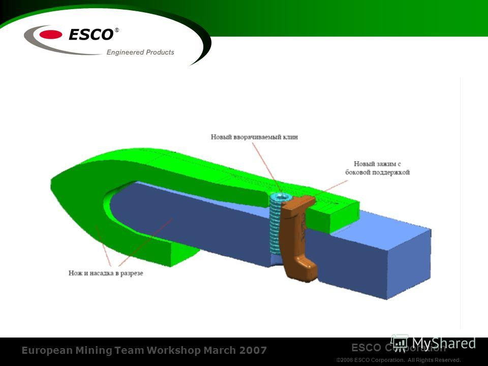 ESCO Corporation ©2006 ESCO Corporation. All Rights Reserved. European Mining Team Workshop March 2007 ®