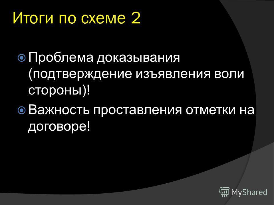 Итоги по схеме 2 Проблема доказывания (подтверждение изъявления воли стороны)! Важность проставления отметки на договоре!