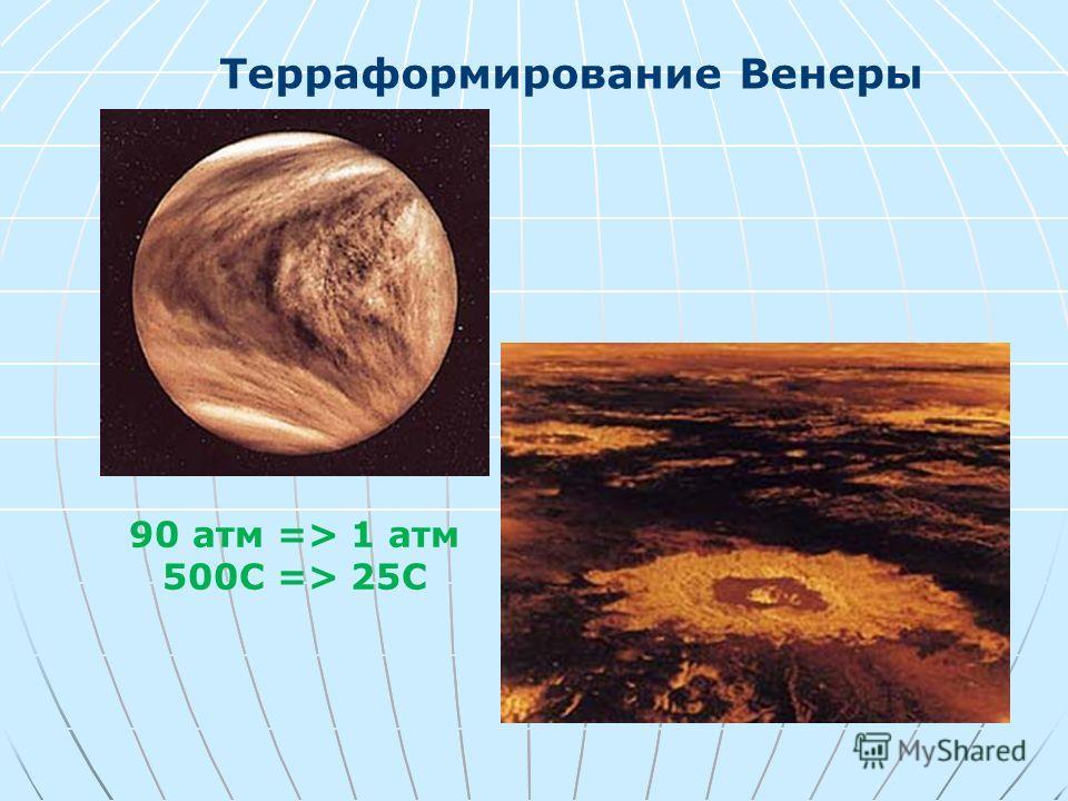 Терраформирование Венеры 90 атм => 1 атм 500С => 25C