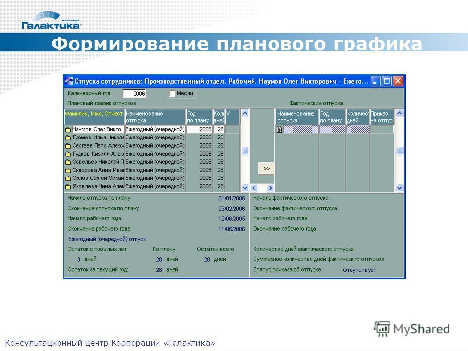 Формирование планового графика Консультационный центр Корпорации «Галактика»