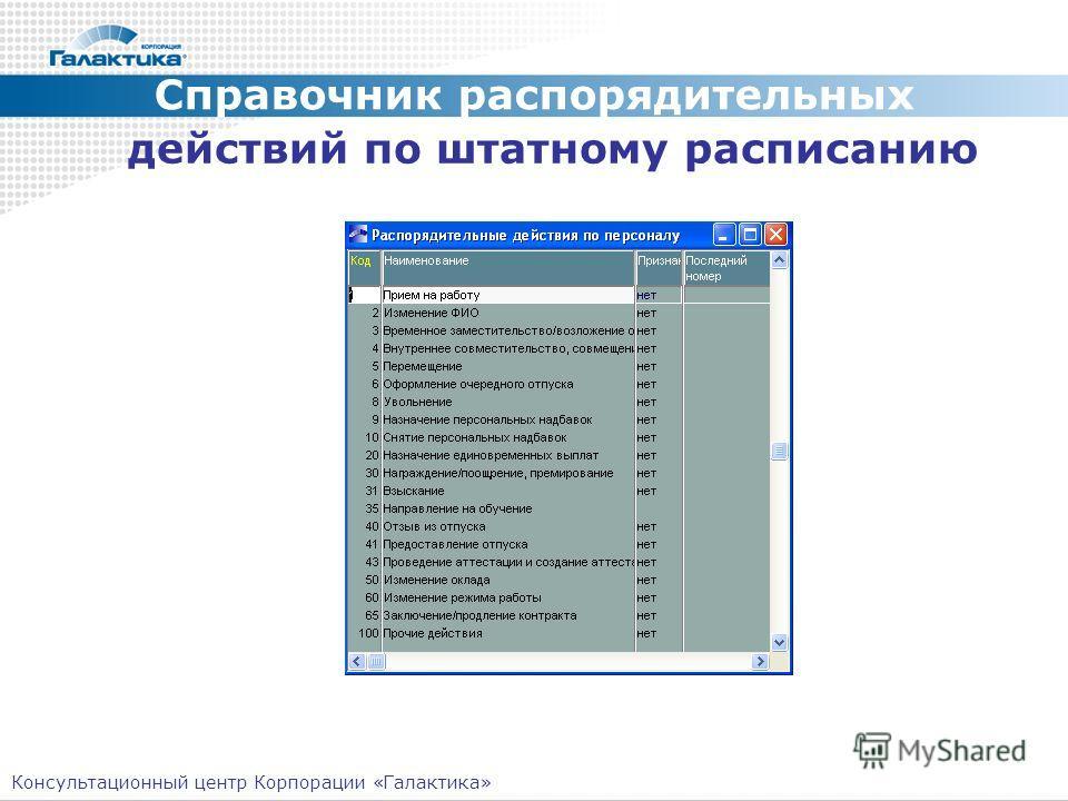 Справочник распорядительных Консультационный центр Корпорации «Галактика» действий по штатному расписанию