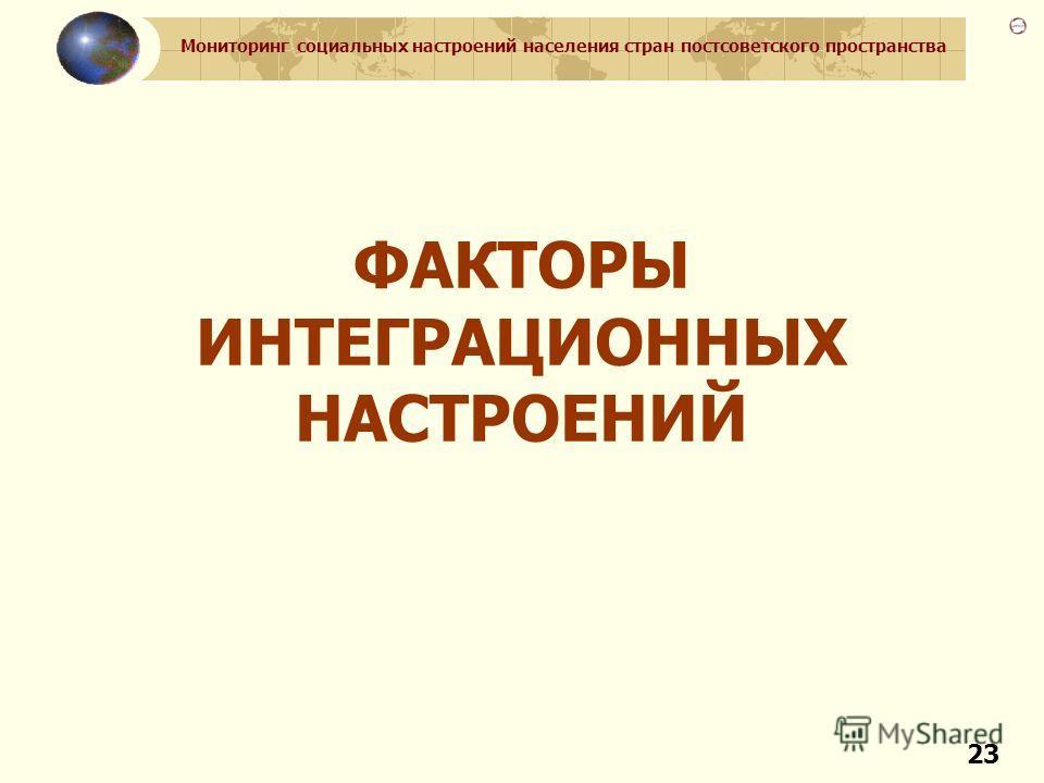 Мониторинг социальных настроений населения стран постсоветского пространства 23 ФАКТОРЫ ИНТЕГРАЦИОННЫХ НАСТРОЕНИЙ