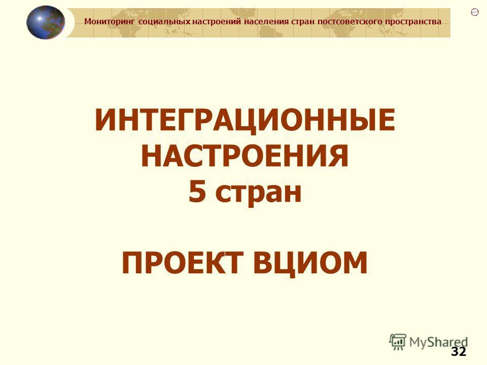 Мониторинг социальных настроений населения стран постсоветского пространства 32 ИНТЕГРАЦИОННЫЕ НАСТРОЕНИЯ 5 стран ПРОЕКТ ВЦИОМ
