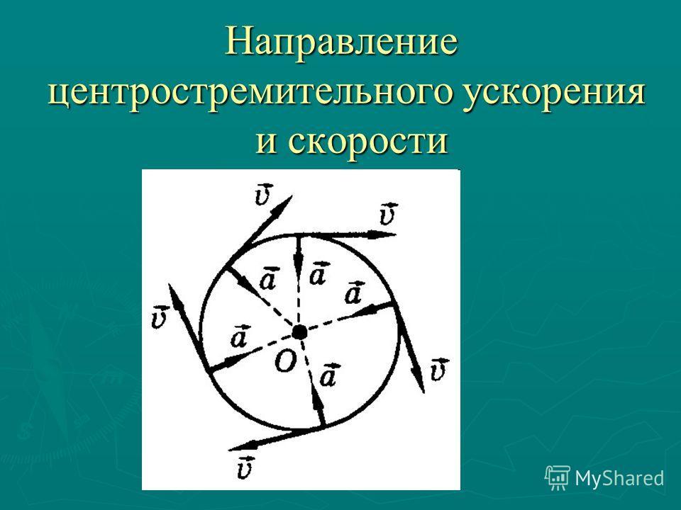 Направление центростремительного ускорения и скорости Направление центростремительного ускорения и скорости